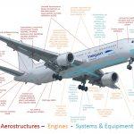 Actividades de aeronautica de los miembros de HEGAN